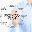 'L1 business plan - immigrationbusinessplan' by immigration businessplan