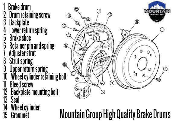 20 Fresh Ka24De Wiring Harness Diagram