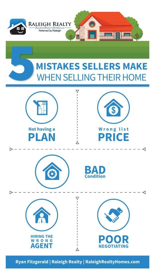 Home Selling Mistakes You Must Avoid When Listing Your Hme for Sale