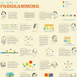 The World of Programming