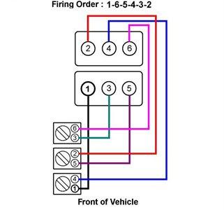 Ford 2005 4 2 Spark Plug Wire Diagram - Wiring Diagram