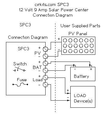 Cirkits Spc3 Solar Power Center Kit