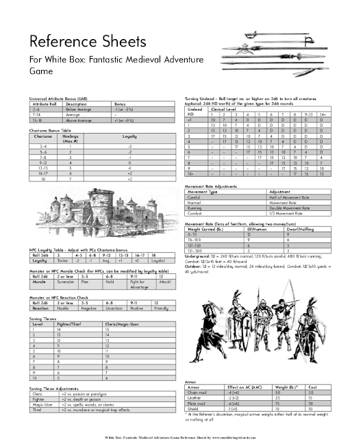 White Box FMAG Reference Sheets