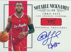 2014 15 Panini National Treasures Basketball Checklist, Info