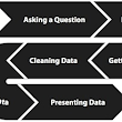 Online data expeditions: Guide for guides | School of Data