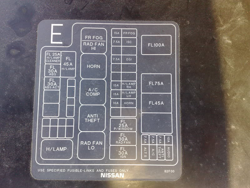 Nissan 200sx Fuse Box Diagram