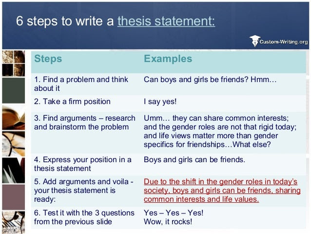 steps on how to create a thesis statement
