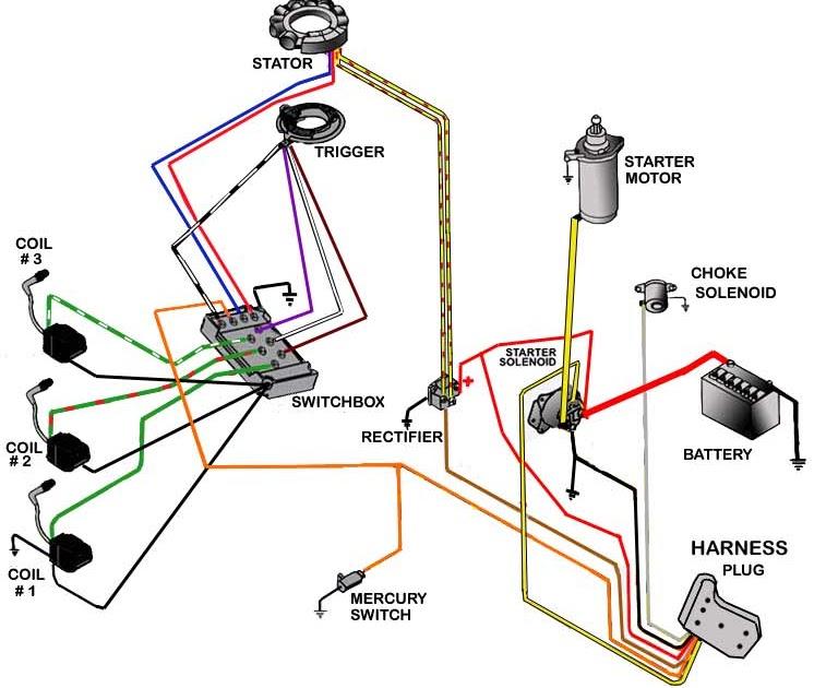 Suzuki Outboard Tachometer Wiring Diagram