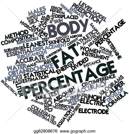 body fat percentage electric current