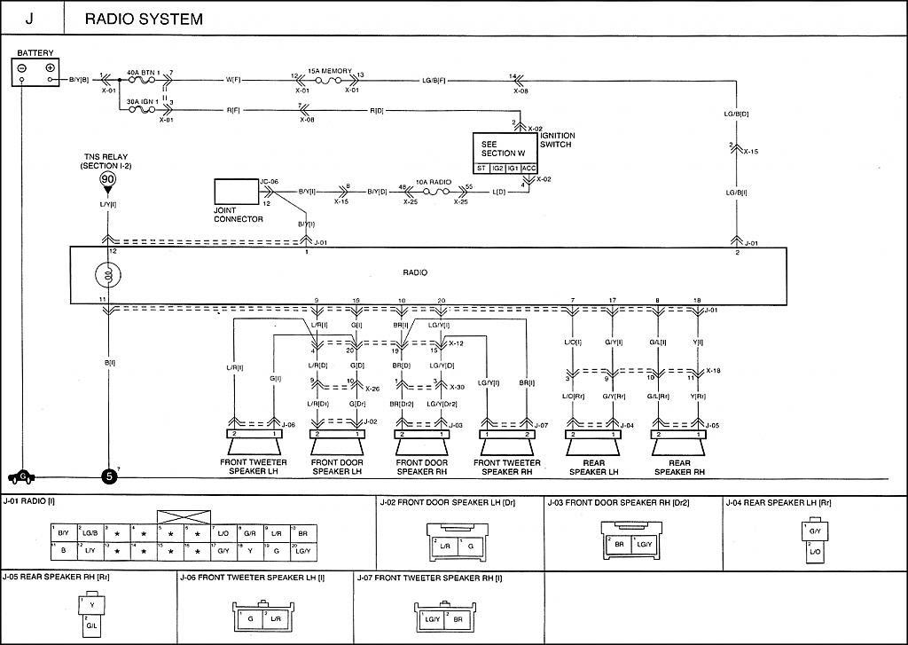 1999 Kium Sportage Fuse Box Diagram
