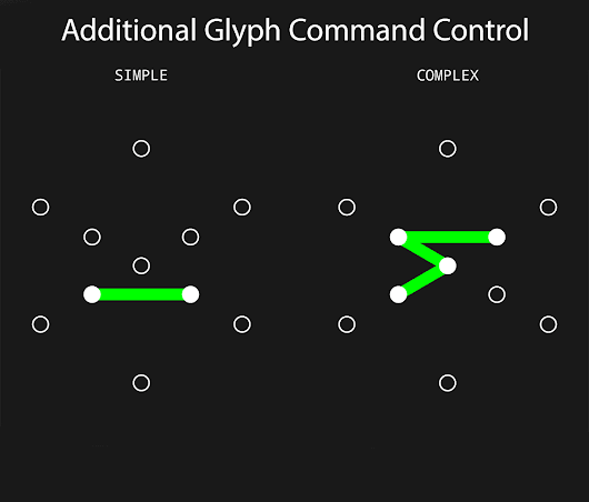 BREAKING NEWS – SIMPLE/COMPLEX Control Glyphs