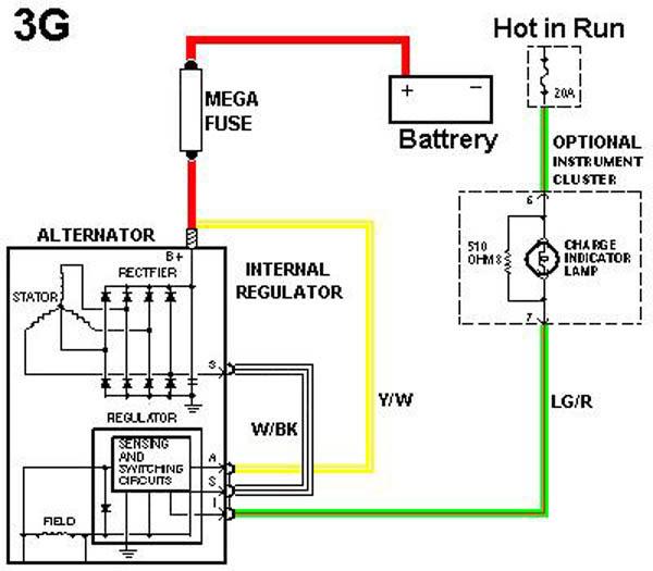 1991 Ford Truck Alternator Wiring Diagram 95 Dodge Ram 1500 Radio Wiring Diagram Wirediagram Yenpancane Jeanjaures37 Fr
