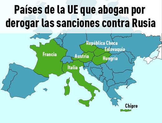 sanciones rusia sanctions