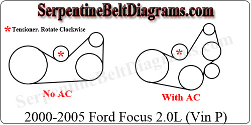 2000 Ford Focus 2 0 Serpentine Belt Diagram Wiring Diagrams Hit Metal Hit Metal Alcuoredeldiabete It