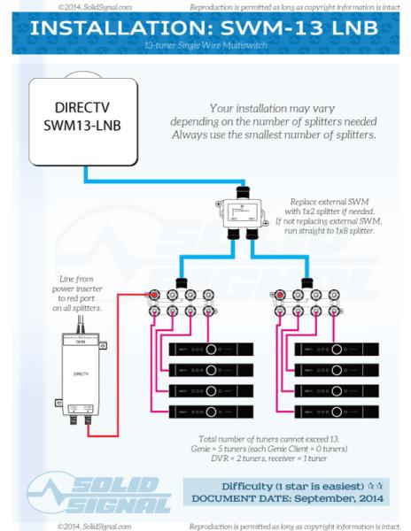 30 Directv Swm Connection Diagram
