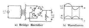 Full wave bridge rectifier circuit diagram