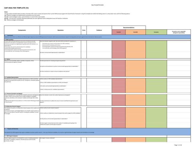 Gap Analysis Spreadsheet 650x502