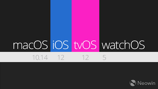 Apple releases fourth betas of iOS 12, macOS Mojave, watchOS 5, and tvOS 12 - Neowin