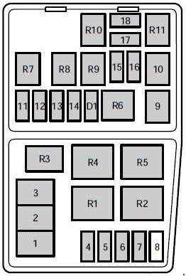 2000 Ford Contour Fuse Box Diagram Wiring Diagram Frankmotors Es