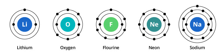 Table Properties Selected Elements Propertiesofe
