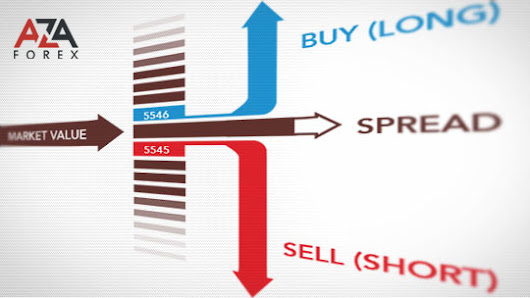 Spread indicator is the right tool for forex trader
