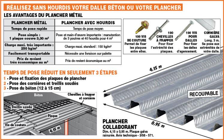 Porte Garage Electrique Brico Depot Bac Acier Double Peau