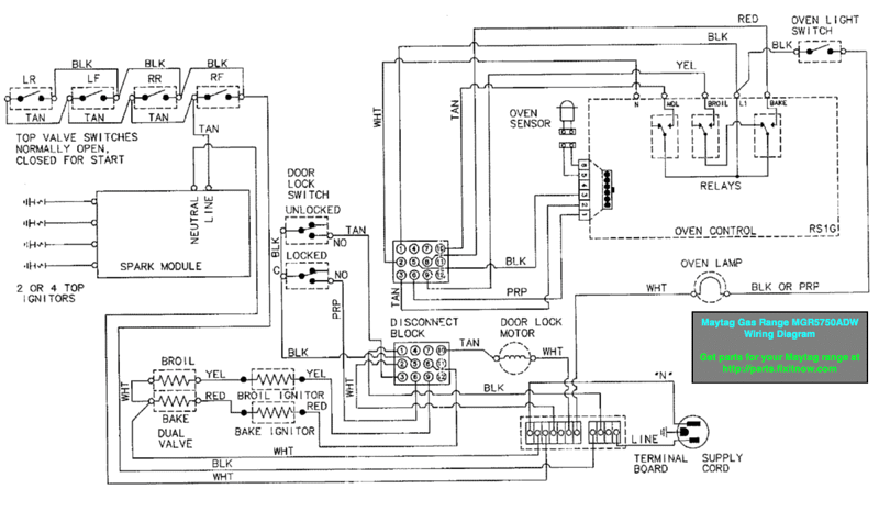 Wiring Diagram For Oven