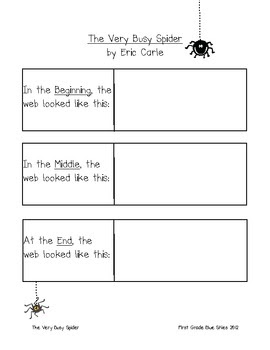 Very Busy Spider Beginning, Middle, Ending & Writing Prompt