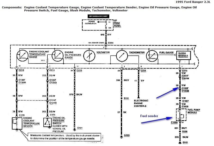 Diagram 1968 Ford Fuel Gauge Wiring Diagram Full Version Hd Quality Wiring Diagram Lightdiagram6 Eaglesport It