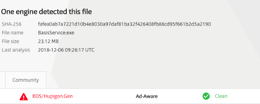VirusTotal: Avira marks a Delphi built executable als false posivie