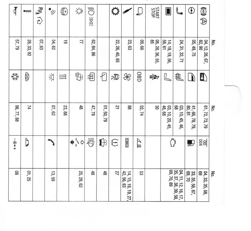 Diagram 2010 Bmw 335i Fuse Diagram Full Version Hd Quality Fuse Diagram Bswiringx32 Agreslab It