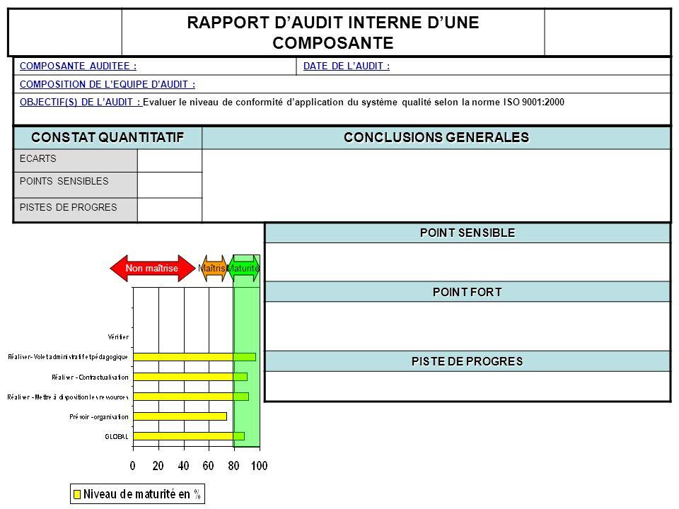 Exemple De Checklist Daudit Interne Qualité - Exemple de ...