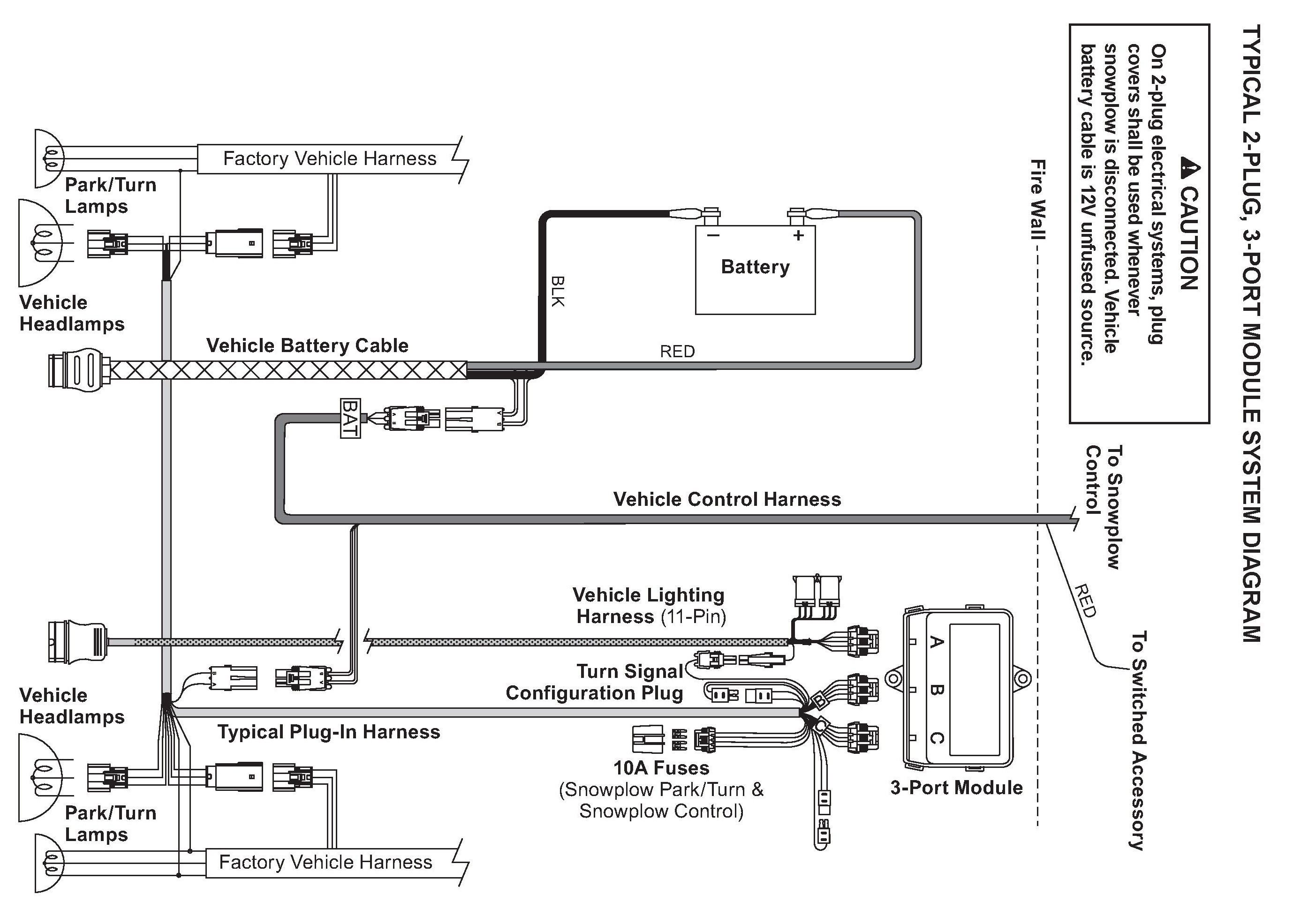Meyer Snow Plow Light Wiring Diagram from lh3.googleusercontent.com