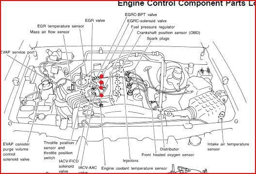 2001 Nissan Frontier Engine Diagram Wiring Diagram Van Ignition Van Ignition Networkantidiscriminazione It