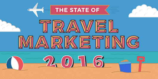 The State of Travel Marketing 2016 -