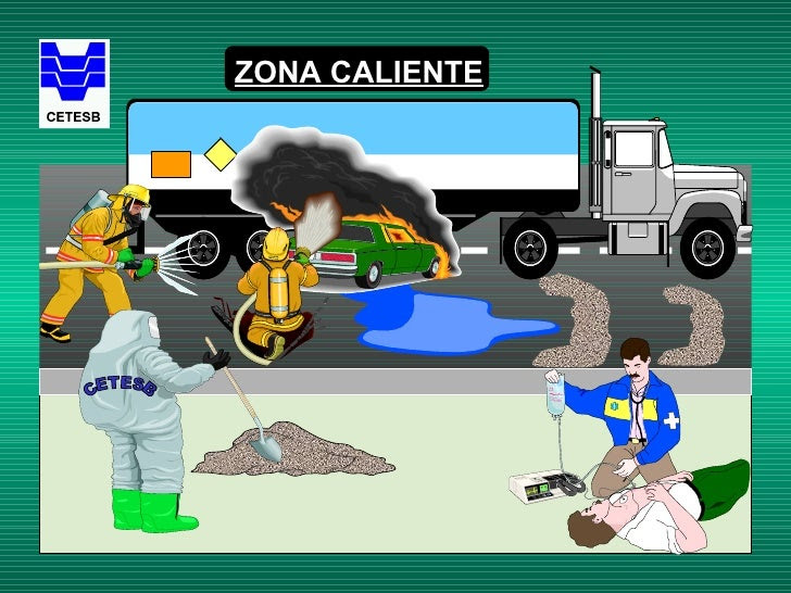 Emergencias Materiales Peligrosos 3