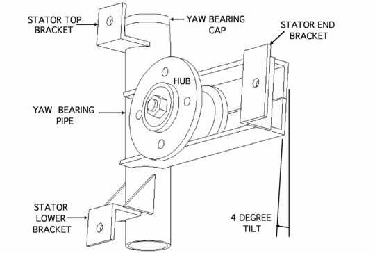 Maybell Hamaker : Get Plans for building a wind generator