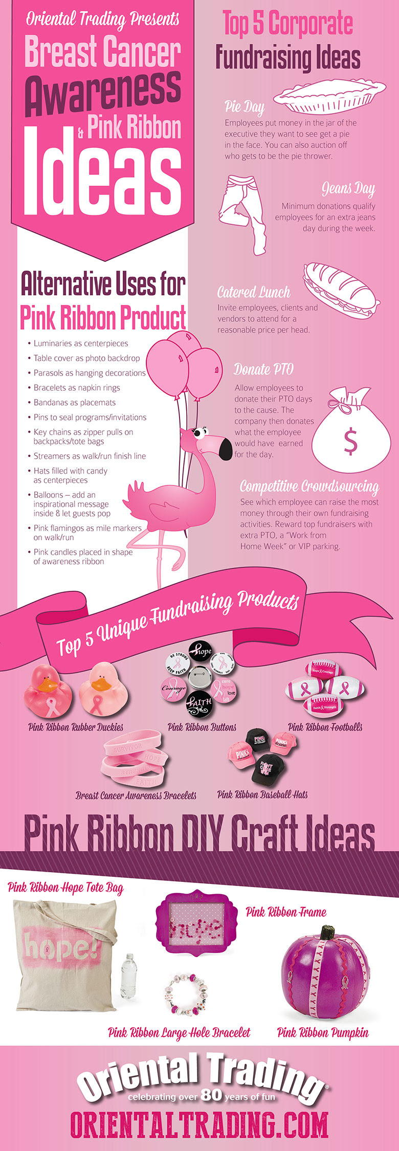 Breast Cancer Awareness Infographic by OrientalTrading.com