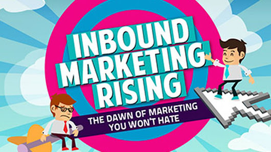 Inbound Marketing vs. Outbound Marketing [INFOGRAPHIC]