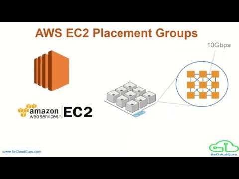EC2 PlacementGroups 2019|AWS EC2 Placement Group|Clustered, Partition, S...