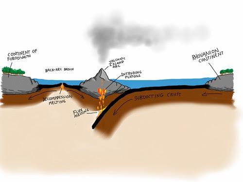 Middle Earth tectonics