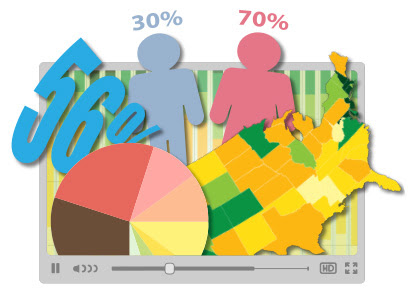 Why A Video is Worth a Thousand Infographics | Adelie Studios