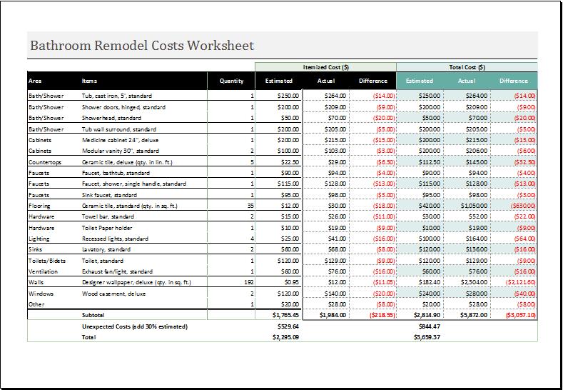 Bathroom Remodel Cost Spreadsheet Simple Home Designs