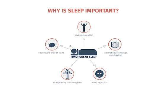 Benefits of Sleep for our Health | Health Matters | Belfast and Newry