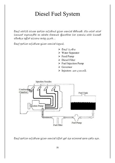 Diesel fuel system how it works sinhala