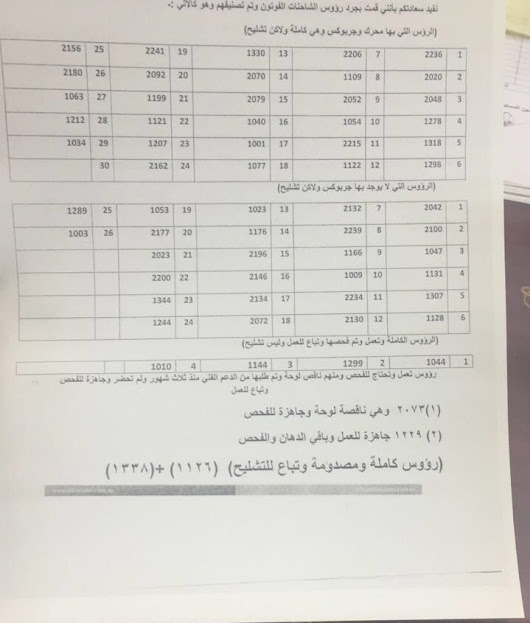 Used Truck for Sale in Saudi Arabia