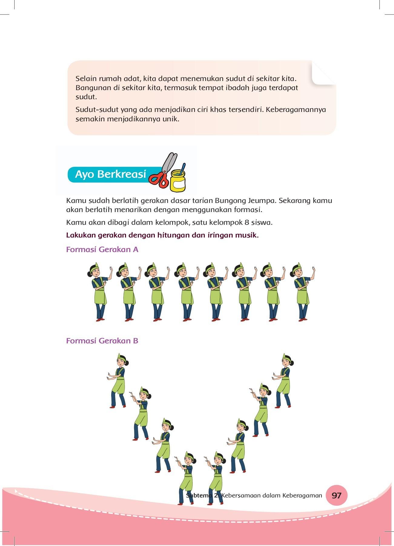 Bagaimana Cara Melakukan Gerakan Tari Bungong Jeumpa Pada Posisi Berdiri : bagaimana, melakukan, gerakan, bungong, jeumpa, posisi, berdiri, Bungong, Jeumpa, Biasanya, Ditarikan, Secara
