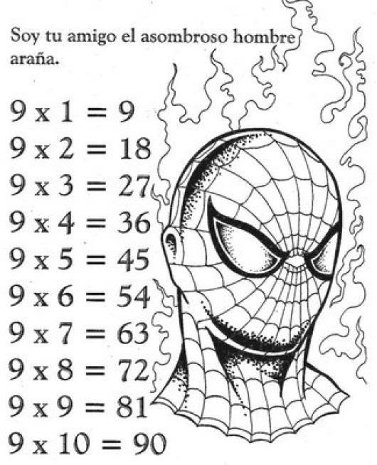 Tablas De Multiplicar Dibujo De La Tabla De Multiplicar Del 9 Para