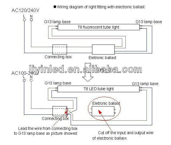 19 Unique T8 Led Tube Light Circuit Diagram | Two Light Wiring Diagram T8 |  | fjelloghjem