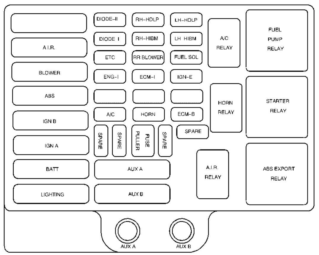 2001 Sierra Fuse Box Diagram